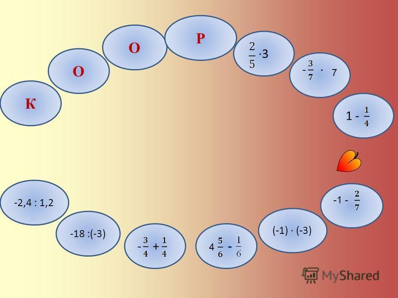 К О О Р - 1 - -2,4 : 1,2 -18 :(-3) - + 4 - (-1) (-3) -1 - 3 7