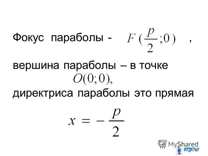 Фокус параболы -, вершина параболы – в точке директриса параболы это прямая