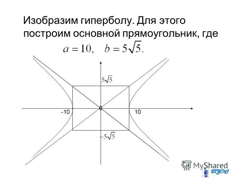 Изобразим гиперболу. Для этого построим основной прямоугольник, где 0 -1010