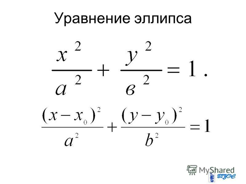 Уравнение эллипса