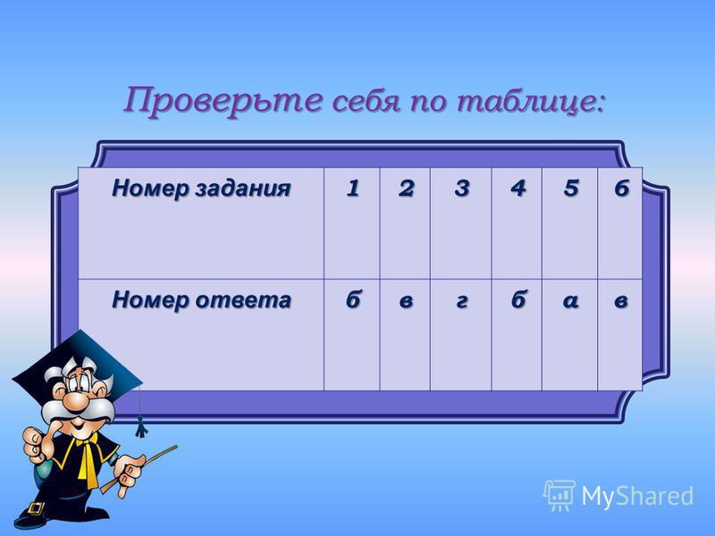 Номер задания 123456 Номер ответа бвгбав Проверьте себя по таблице: