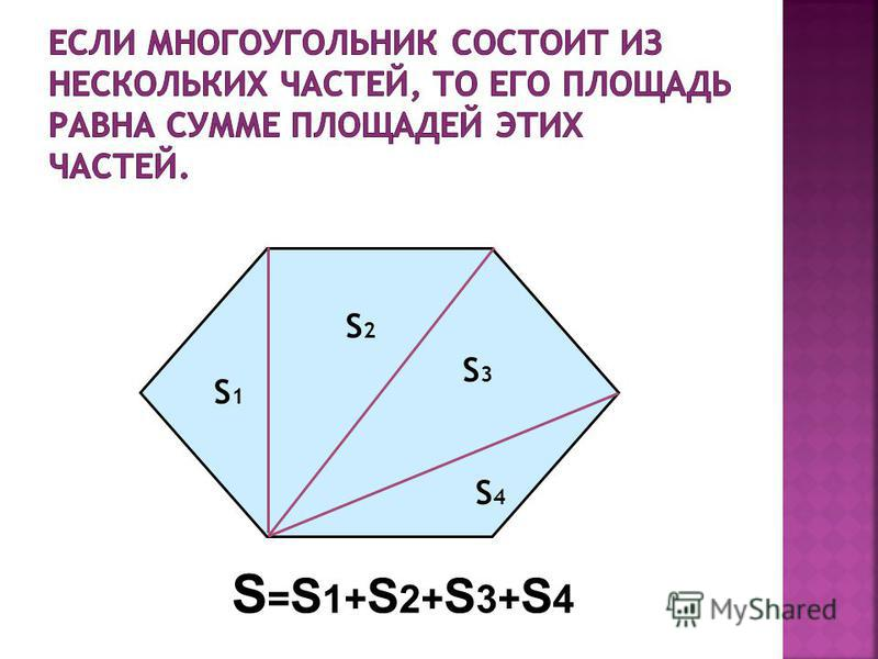 S1S1 S2S2 S3S3 S4S4 S = S 1+ S 2+ S 3+ S 4