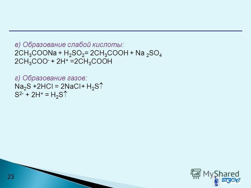 23 в) Образование слабой кислоты: 2CH 3 COONa + H 2 SO 2 = 2CH 3 COOH + Na 2 SO 4 2CH 3 COO - + 2H + =2CH 3 COOH г) Образование газов: Na 2 S +2HCI = 2NaCI+ H 2 S S 2- + 2H + = H 2 S