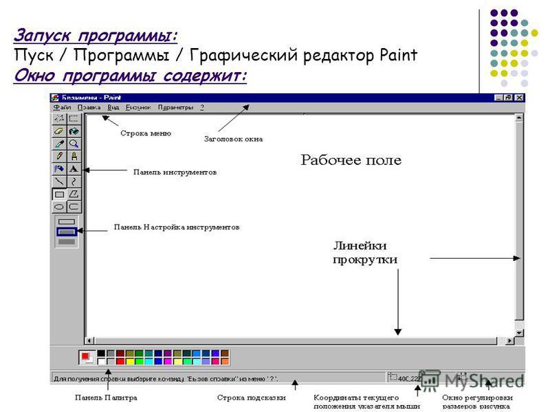 К типовым действиям над фрагментом относят: Масштабирование Поворот Инверсия цвета Стирание (удаление) Изменение цвета Вставка Замена и пр.