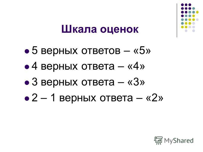 Ответы: 1. - в 2. - д 3. - б 4. - a 5. - г