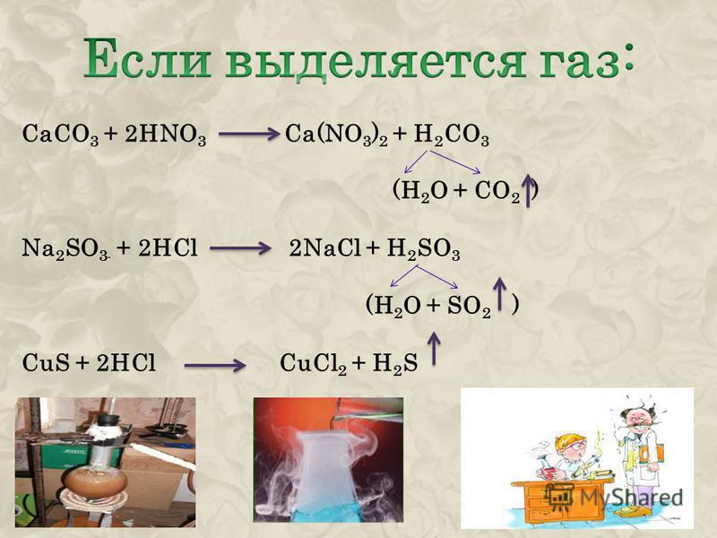 CaCO 3 + 2HNO 3 Ca(NO 3 ) 2 + H 2 CO 3 (H 2 O + CO 2 ) Na 2 SO 3 + 2HCl 2NaCl + H 2 SO 3 (H 2 O + SO 2 ) CuS + 2HCl CuCl 2 + H 2 S