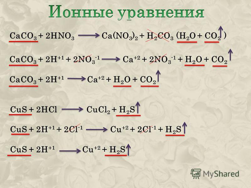 CaCO 3 + 2HNO 3 Ca(NO 3 ) 2 + H 2 CO 3 (H 2 O + CO 2 ) CaCO 3 + 2H +1 + 2NO 3 -1 Ca +2 + 2NO 3 -1 + H 2 O + CO 2 CaCO 3 + 2H +1 Ca +2 + H 2 O + CO 2 CuS + 2HCl CuCl 2 + H 2 S CuS + 2H +1 + 2Cl -1 Cu +2 + 2Cl -1 + H 2 S CuS + 2H +1 Cu +2 + H 2 S