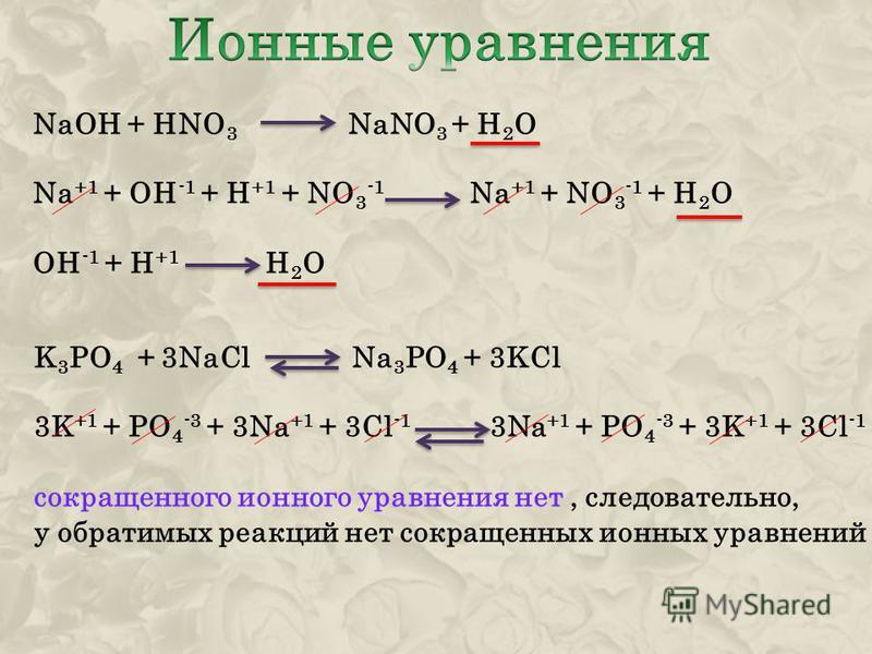 NaOH + HNO 3 NaNO 3 + H 2 O Na +1 + OH -1 + H +1 + NO 3 -1 Na +1 + NO 3 -1 + H 2 O OH -1 + H +1 H 2 O K 3 PO 4 + 3NaCl Na 3 PO 4 + 3KCl 3K +1 + PO 4 -3 + 3Na +1 + 3Cl -1 3Na +1 + PO 4 -3 + 3K +1 + 3Cl -1 сокращенного ионного уравнения нет, следовател