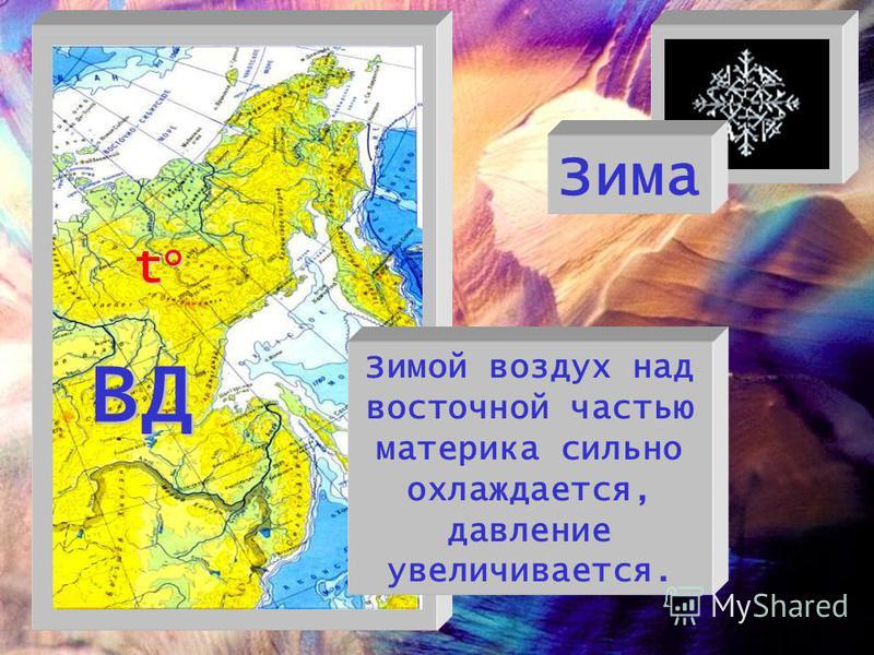 Зима ВД t° Зимой воздух над восточной частью материка сильно охлаждается, давление увеличивается.