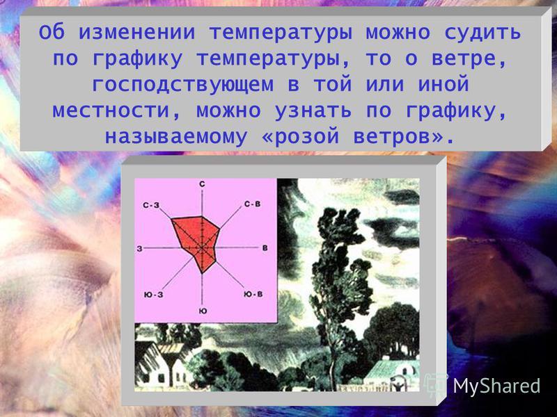 Об изменении температуры можно судить по графику температуры, то о ветре, господствующем в той или иной местности, можно узнать по графику, называемому «розой ветров».