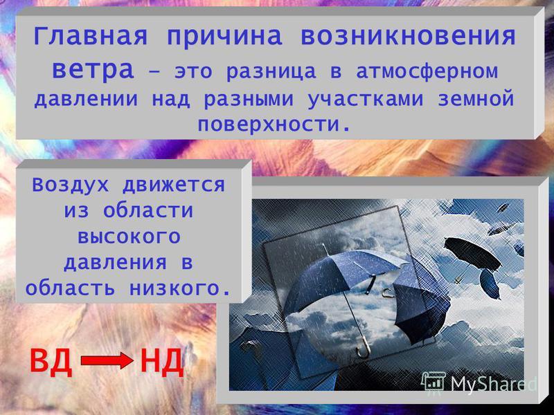 Главная причина возникновения ветра – это разница в атмосферном давлении над разными участками земной поверхности. Воздух движется из области высокого давления в область низкого. ВДНД