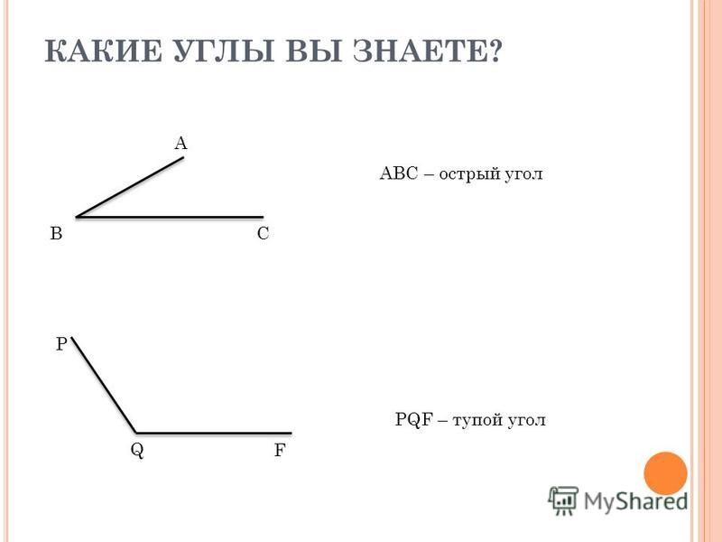 КАКИЕ УГЛЫ ВЫ ЗНАЕТЕ? АВС – острый угол A BC PQF – тупой угол Q P F