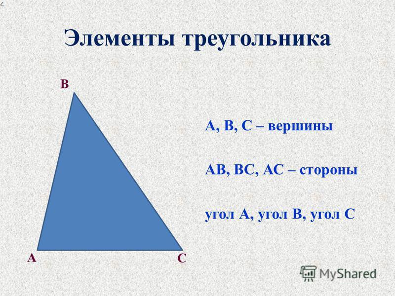 Элементы треугольника А, В, С – вершины АВ, ВС, АС – стороны угол А, угол В, угол С В А С