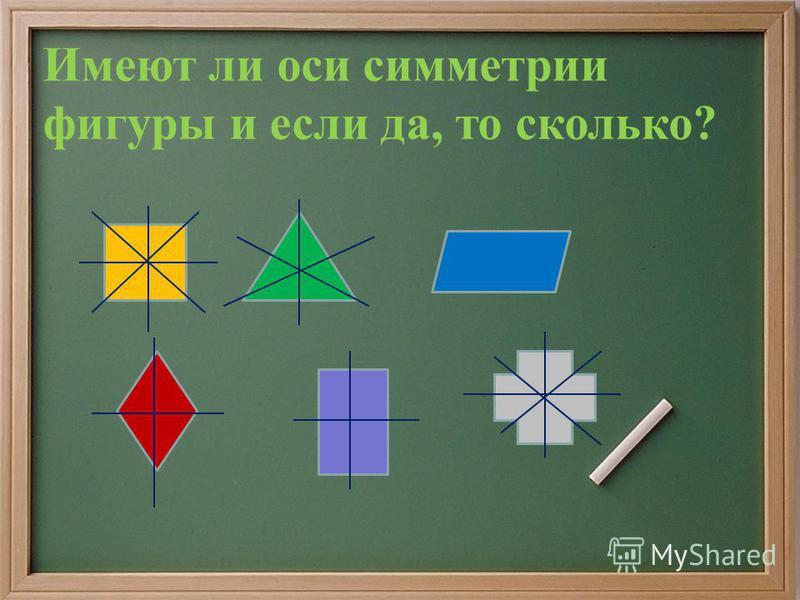 Имеют ли оси симметрии фигуры и если да, то сколько?