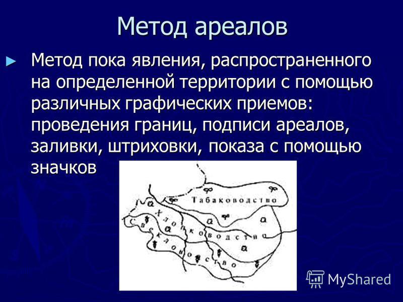 Метод ареалов Метод пока явления, распространенного на определенной территории с помощью различных графических приемов: проведения границ, подписи ареалов, заливки, штриховки, показа с помощью значков Метод пока явления, распространенного на определе