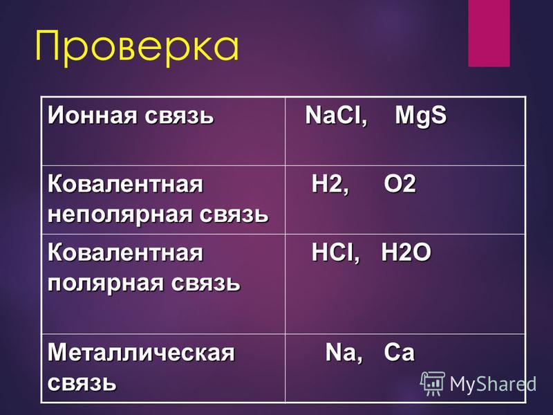 Соотнесите тип химической связи и формулы веществ Ионная связь Ковалентная неполярная связь Ковалентная полярная связь Металлическая связь