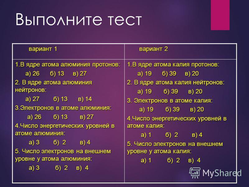 Частица и ее обозначение Масса ЗарядПримечание Протон, p + 1+1 Число протонов равно порядковому номеру элемента в таблице Д.И. Менделеева Нейтрон, n 0 10 Число нейтронов находят по формуле N=А - Z Электрон, e - 1/1837- 1Число протонов равно порядково