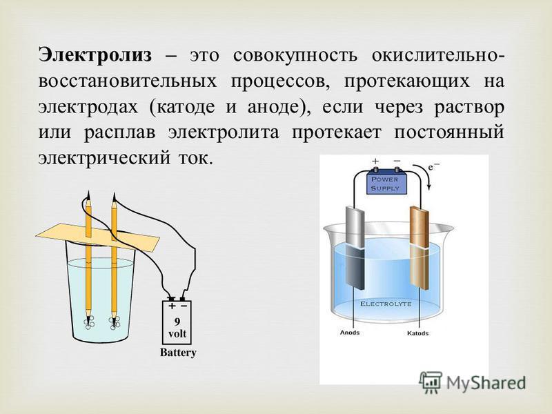 Электролиз – это совокупность окислительно- восстановительных процессов, протекающих на электродах (катоде и аноде), если через раствор или расплав электролита протекает постоянный электрический ток.