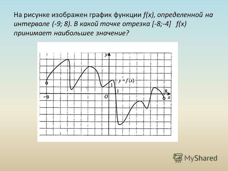 На рисунке изображен график функции f(x), определенной на интервале (-9; 8). В какой точке отрезка [-8;-4] f(x) принимает наибольшее значение?