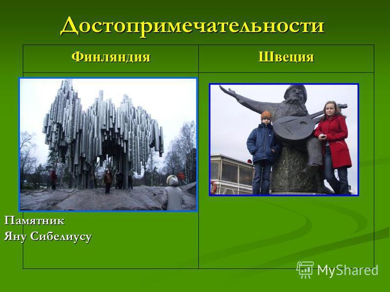 Достопримечательности Финляндия Швеция Памятник Яну Сибелиусу