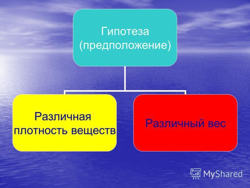 Гипотеза (предположение) Различная плотность веществ Различный вес
