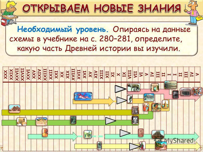 XXX XXIX XXVII XXVI XXV XXIV XXIII XXII XXI XX XIX XVIII XVII XVI XV XIV XIII XII XI X IX VIII VII VI V IV III II II III IV V Необходимый уровень. Опираясь на данные схемы в учебнике на с. 280–281, определите, какую часть Древней истории вы изучили.