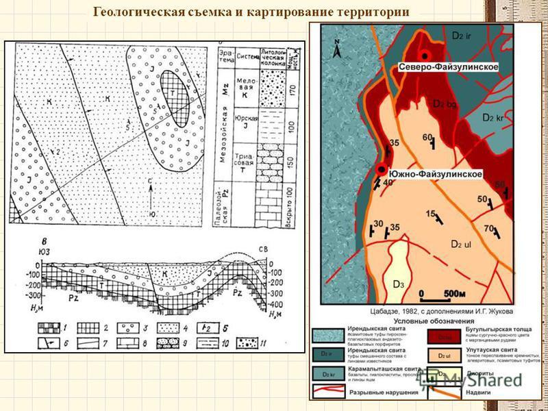 Геологическая съемка и картирование территории
