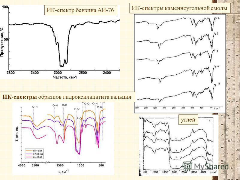 ИК-спектры каменноугольной смолы углей ИК-спектр бензина АИ-76 ИК-спектры образцов гидроксилапатита кальция