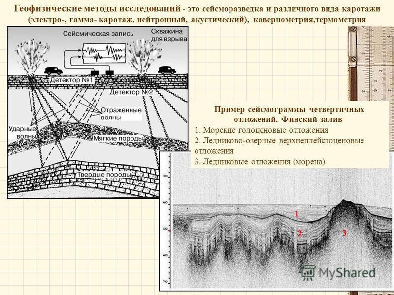Геофизические методы исследований - это сейсморазведка и различного вида каротажи (электро-, гамма- каротаж, нейтронный, акустический), кавернометрия,термометрия Пример сейсмограммы четвертичных отложений. Финский залив 1. Морские голоценовые отложен