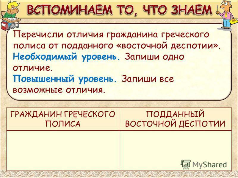 Перечисли отличия гражданина греческого полиса от подданного «восточной деспотии». Необходимый уровень. Запиши одно отличие. Повышенный уровень. Запиши все возможные отличия. ГРАЖДАНИН ГРЕЧЕСКОГО ПОЛИСА ПОДДАННЫЙ ВОСТОЧНОЙ ДЕСПОТИИ
