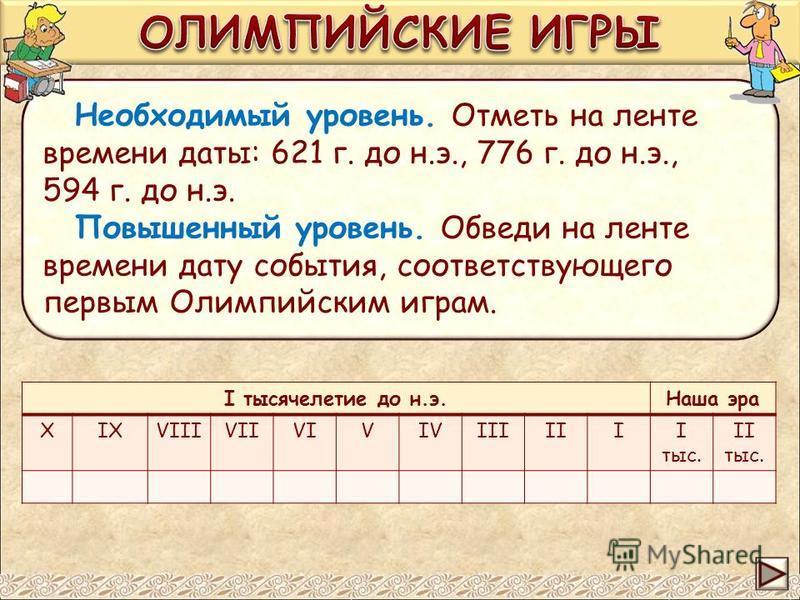 Необходимый уровень. Отметь на ленте времени даты: 621 г. до н.э., 776 г. до н.э., 594 г. до н.э. Повышенный уровень. Обведи на ленте времени дату события, соответствующего первым Олимпийским играм. I тысячелетие до н.э.Наша эра XIXVIIIVIIVIVIVIIIIII