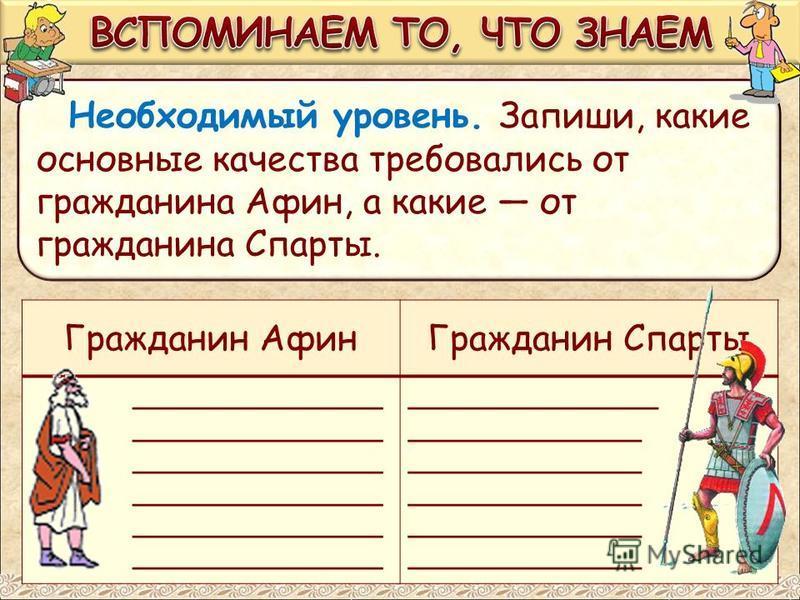 Необходимый уровень. Запиши, какие основные качества требовались от гражданина Афин, а какие от гражданина Спарты. Гражданин Афин Гражданин Спарты _______________ ______________