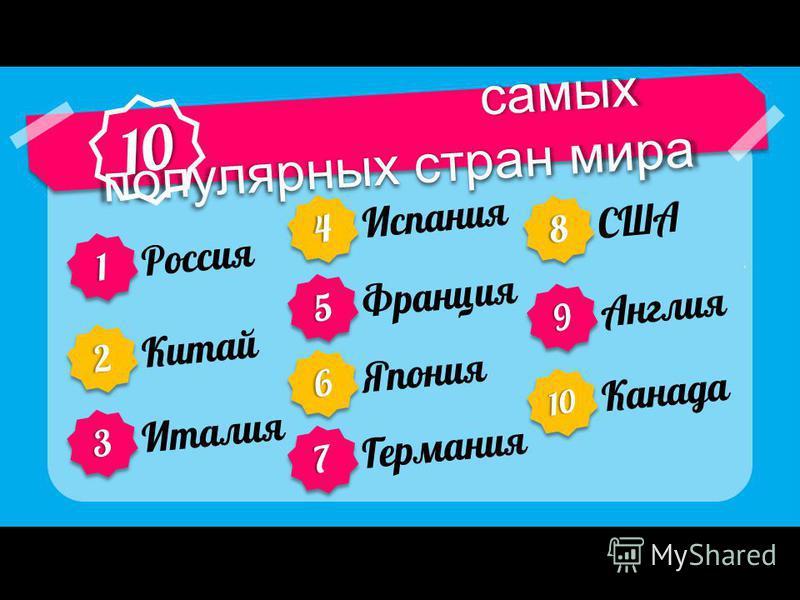 самых популярных стран мира самых популярных стран мира 10 1 1 Россия 22 Китай 33 Италия 44 Испания 55 Франция 66 Япония 77 Германия 88 США 99 Англия 1010 Канада