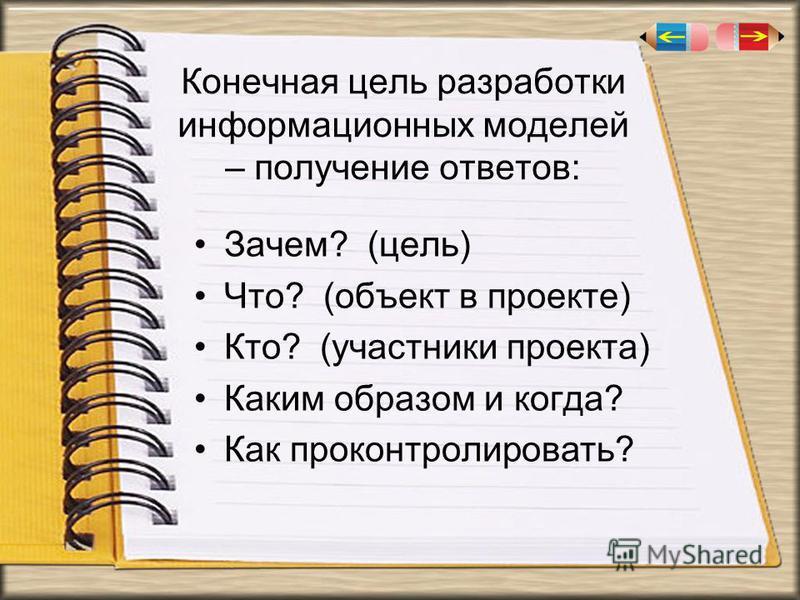 Конечная цель разработки информационных моделей – получение ответов: Зачем? (цель) Что? (объект в проекте) Кто? (участники проекта) Каким образом и когда? Как проконтролировать?
