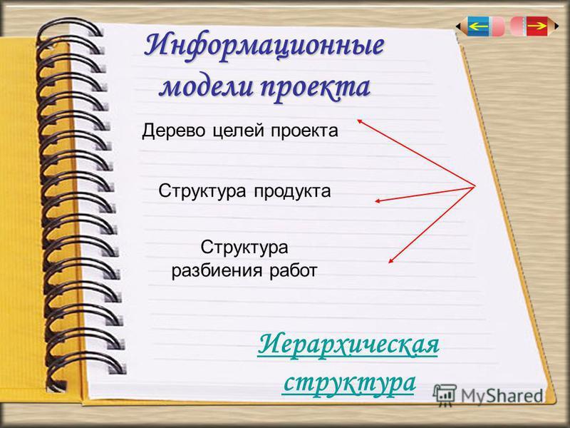 Информационные модели проекта Иерархическая структура Дерево целей проекта Структура продукта Структура разбиения работ