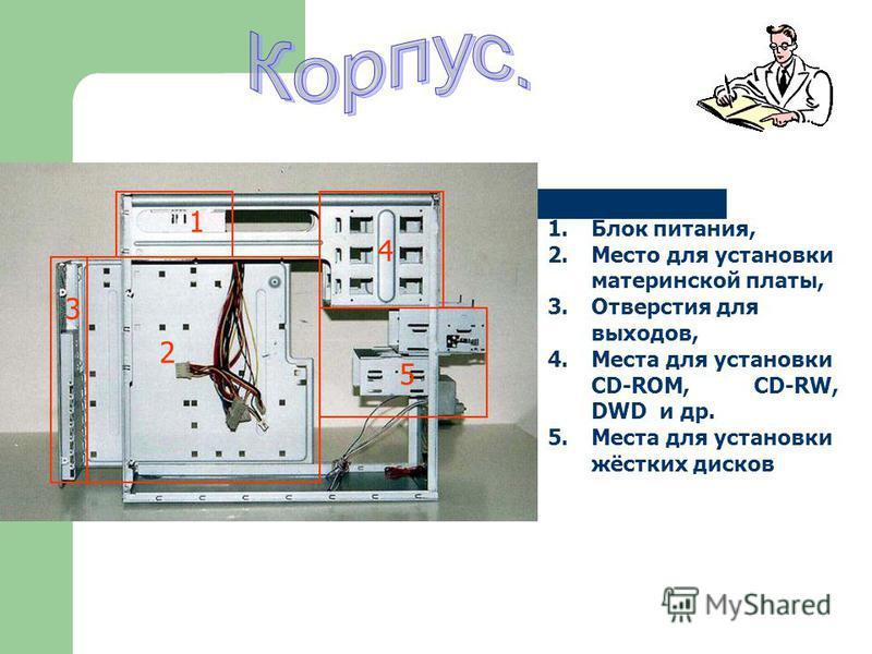 1 2 3 4 5 1. Блок питания, 2. Место для установки материнской платы, 3. Отверстия для выходов, 4. Места для установки СD-ROM, CD-RW, DWD и др. 5. Места для установки жёстких дисков