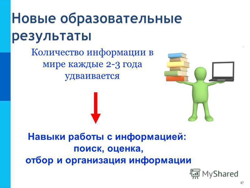 Навыки работы с информацией: поиск, оценка, отбор и организация информации Количество информации в мире каждые 2-3 года удваивается 17
