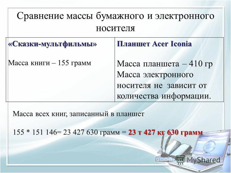Сравнение массы бумажного и электронного носителя Масса всех книг, записанный в планшет 23 т 427 кг 630 грамм 155 * 151 146= 23 427 630 грамм = 23 т 427 кг 630 грамм «Сказки-мультфильмы» Масса книги – 155 грамм Планшет Acer Iconia Масса планшета – 41