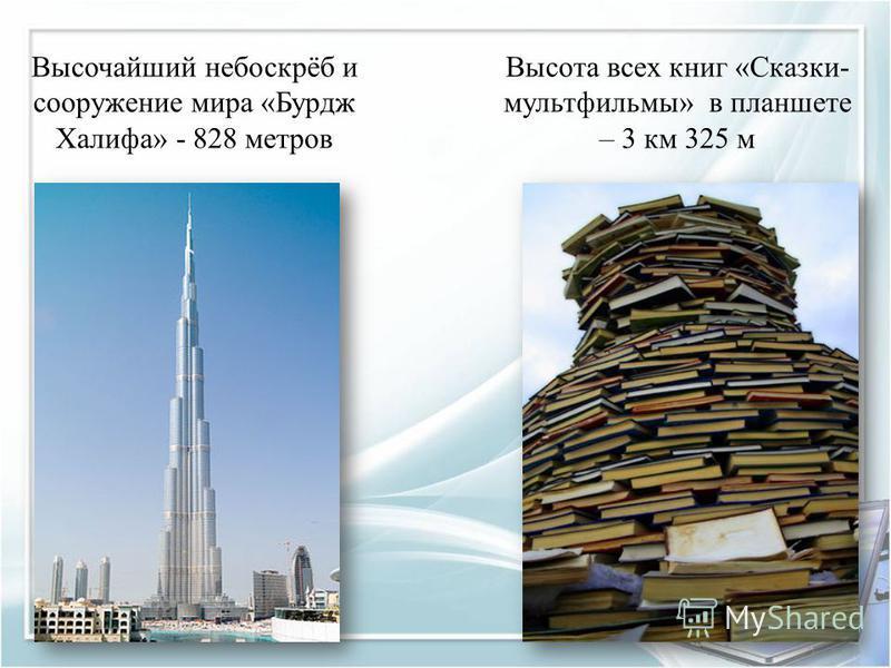 Высочайший небоскрёб и сооружение мира «Бурдж Халифа» - 828 метров Высота всех книг «Сказки- мультфильмы» в планшете – 3 км 325 м