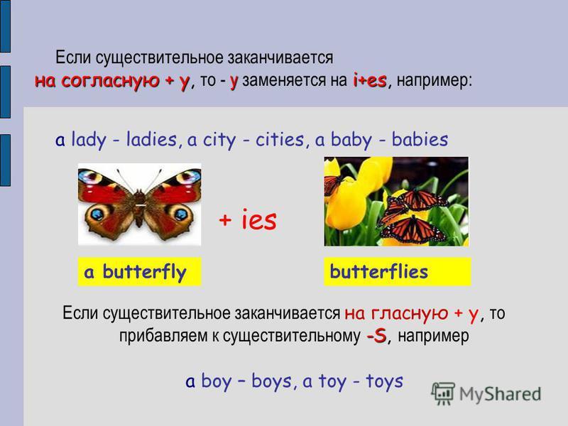 Если существительное заканчивается на согласную + y y i+es на согласную + y, то - y заменяется на i+es, например: a lady - ladies, a city - cities, a baby - babies -S Если существительное заканчивается на гласную + y, то прибавляем к существительному