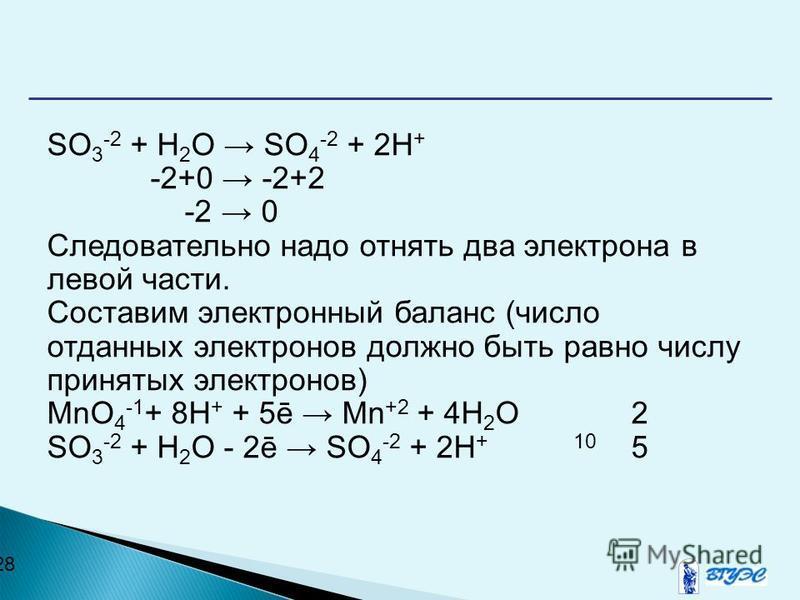 28 SO 3 -2 + H 2 O SO 4 -2 + 2H + -2+0 -2+2 -2 0 Следовательно надо отнять два электрона в левой части. Составим электронный баланс (число отданных электронов должно быть равно числу принятых электронов) MnO 4 -1 + 8H + + 5ē Mn +2 + 4H 2 O 2 SO 3 -2