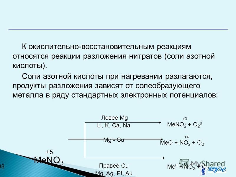 38 К окислительно-восстановительным реакциям относятся реакции разложения нитратов (соли азотной кислоты). Соли азотной кислоты при нагревании разлагаются, продукты разложения зависят от солеобразующего металла в ряду стандартных электронных потенциа