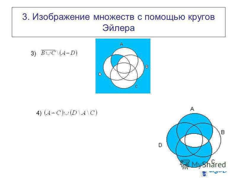 3. Изображение множеств с помощью кругов Эйлера 3) 4)