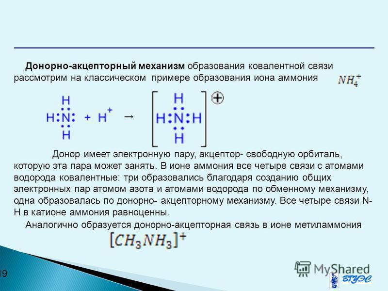19 Донорно-акцепторный механизм образования ковалентной связи рассмотрим на классическом примере образования иона аммония : Донор имеет электронную пару, акцептор- свободную орбиталь, которую эта пара может занять. В ионе аммония все четыре связи с а