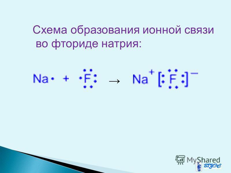 Схема образования ионной связи во фториде натрия: