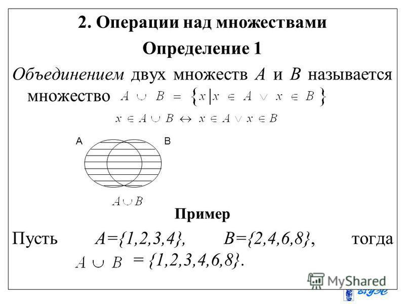 2. Операции над множествами Определение 1 Объединением двух множеств А и В называется множество Пример Пусть А={1,2,3,4}, B={2,4,6,8}, тогда = {1,2,3,4,6,8}. AB