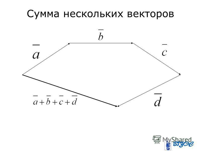 Сумма нескольких векторов