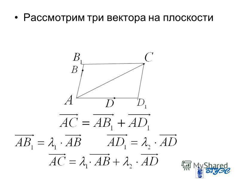 Рассмотрим три вектора на плоскости