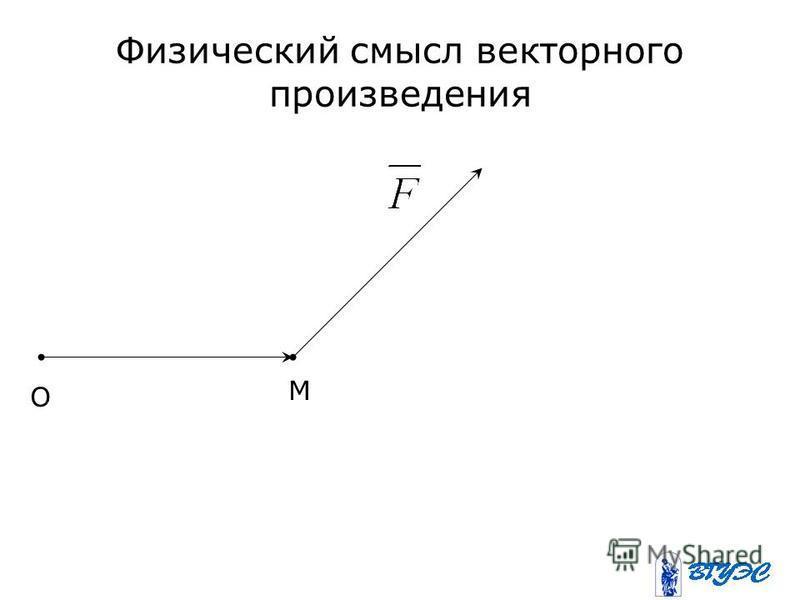 Физический смысл векторного произведения O M