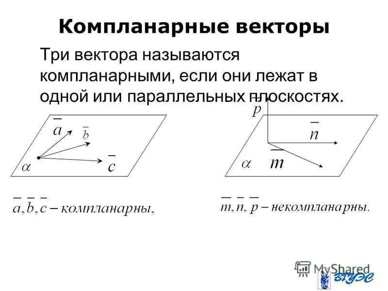 Компланарные векторы Три вектора называются компланарныйми, если они лежат в одной или параллельных плоскостях.